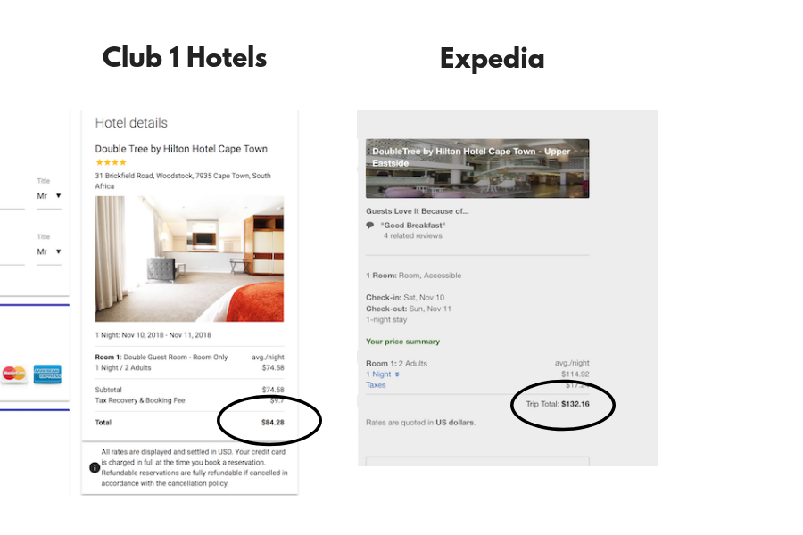 Hotel discounts - DoubleTree Hotel