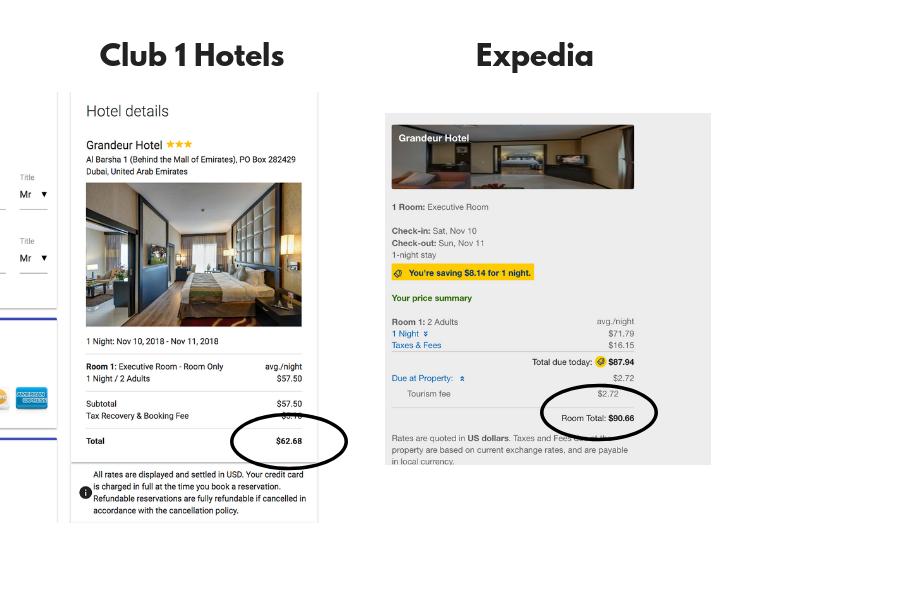 Hotel discounts - Grandeur Hotel