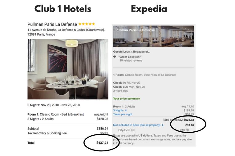 Hotel discounts - Pullman Paris